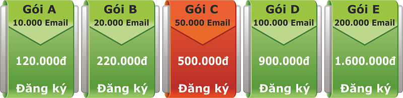 bang-gia-email-marketing